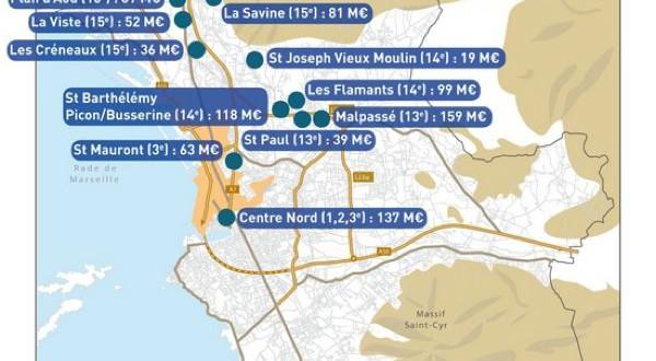 Grands projets de ville Marseille